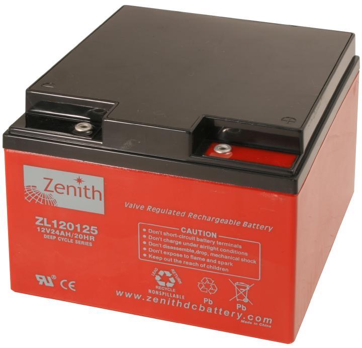 ZL120125