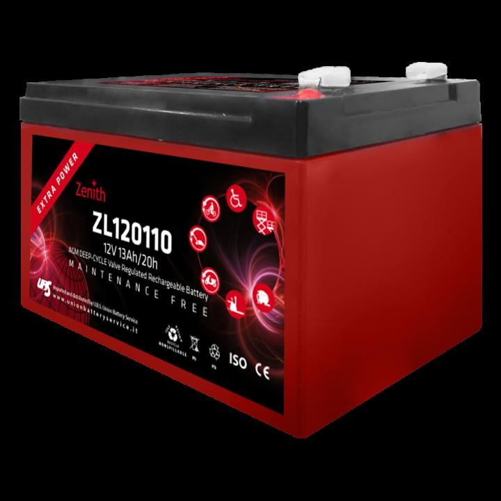 ZL120110